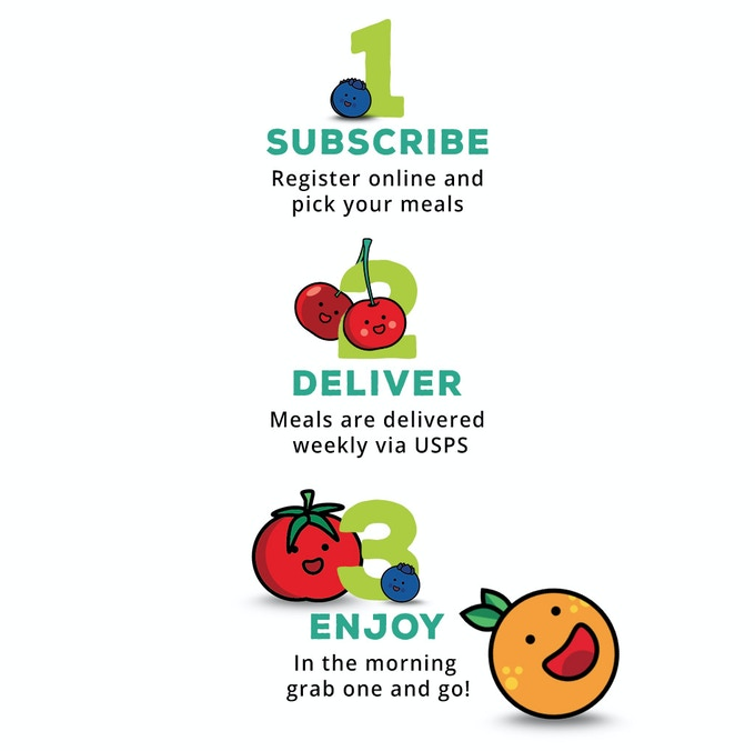 Nomsly Fresh Healthy Kids Lunches Delivered To Your