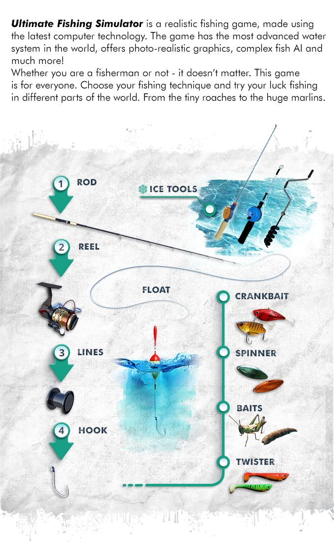 Ultimate Fishing Simulator by PlayWay — Kickstarter