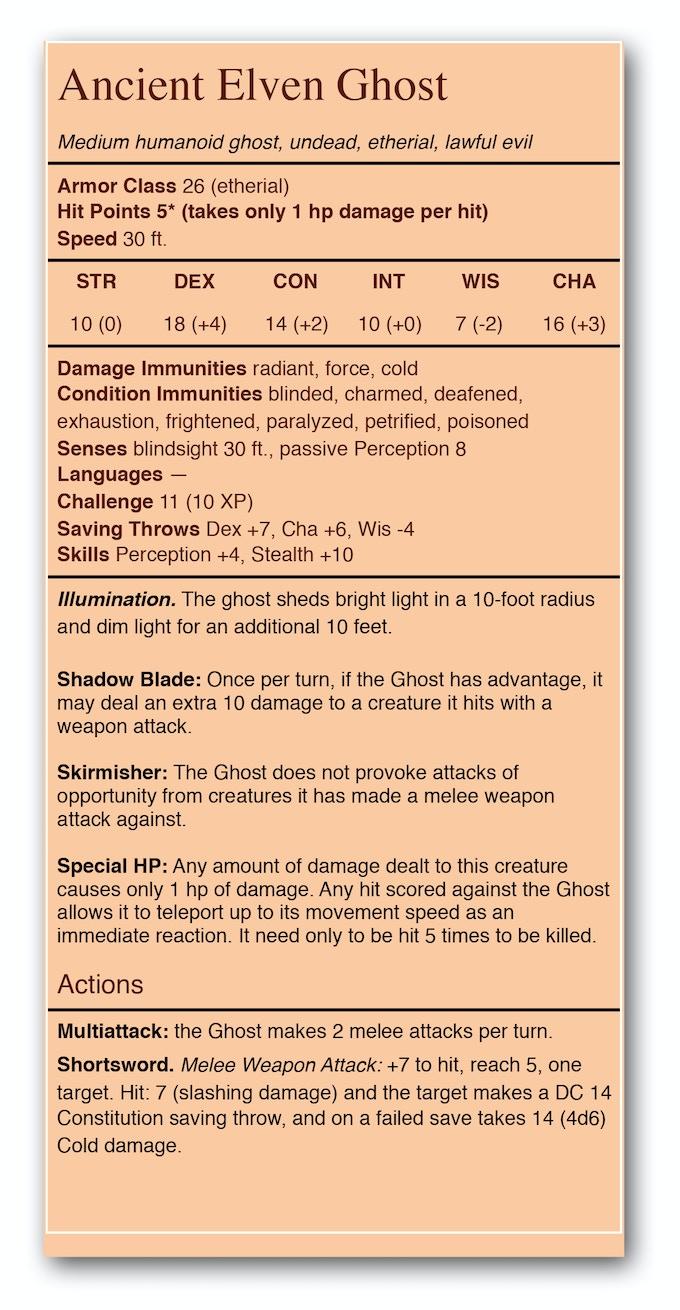 Boss Monster Battle Stats