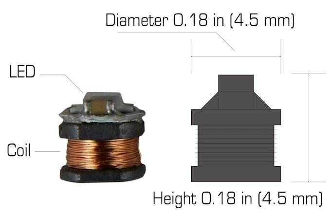 LED dimensions