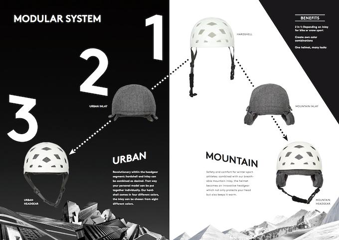 modular system - turn your bike helmet into a ski helmet