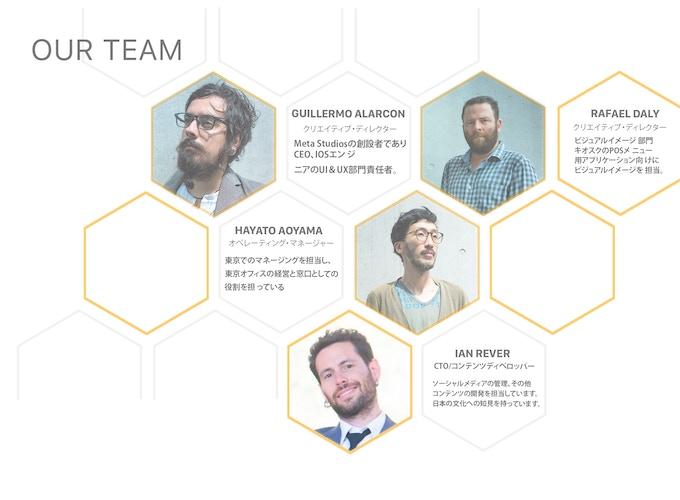 Meta Studios Team