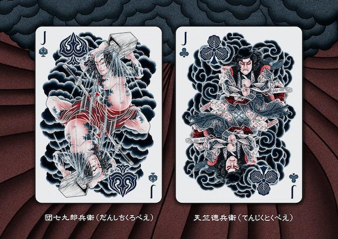 Danshichi Korobei (団七九郎兵衛) and Tenjiku Tokubei (天竺徳兵衛)