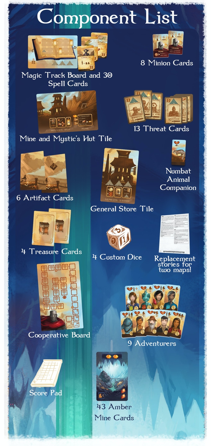 The above list includes stretch goal items that we have reached!