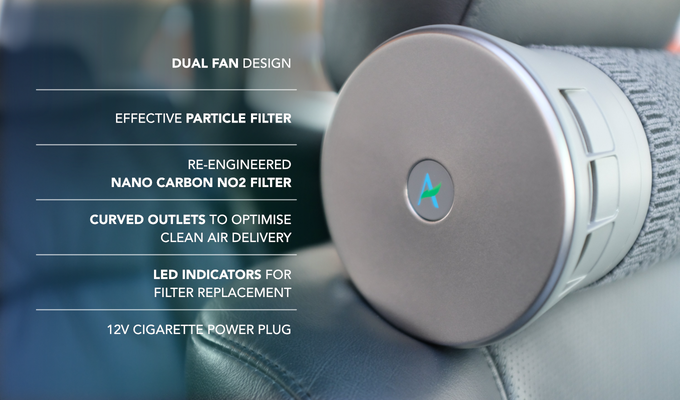 portable air pollution particles filtering device