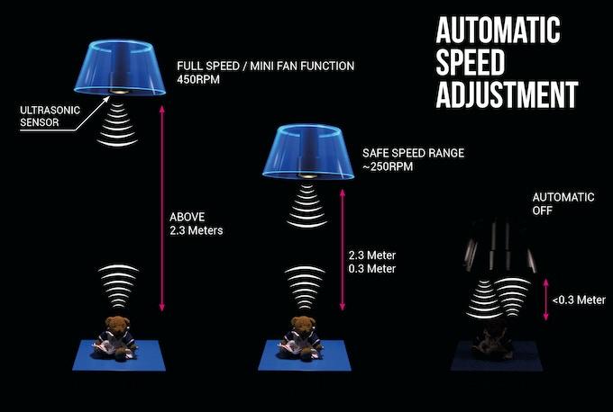 Ultrasonic sensors detect mounting height of the POVLAMP