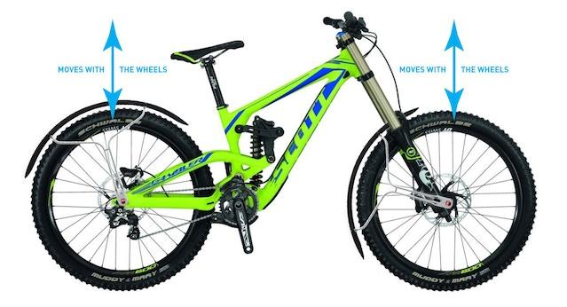 01c6c8e6743 Quickguard    full length bicycle mudguard by Chris Howard — Kickstarter