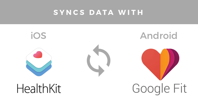 All your health data in one place. The Opter app syncs its health data with Apple HealthKit on iOS and Google Fit on Android.