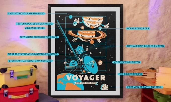 Voyager: Cool Discoveries