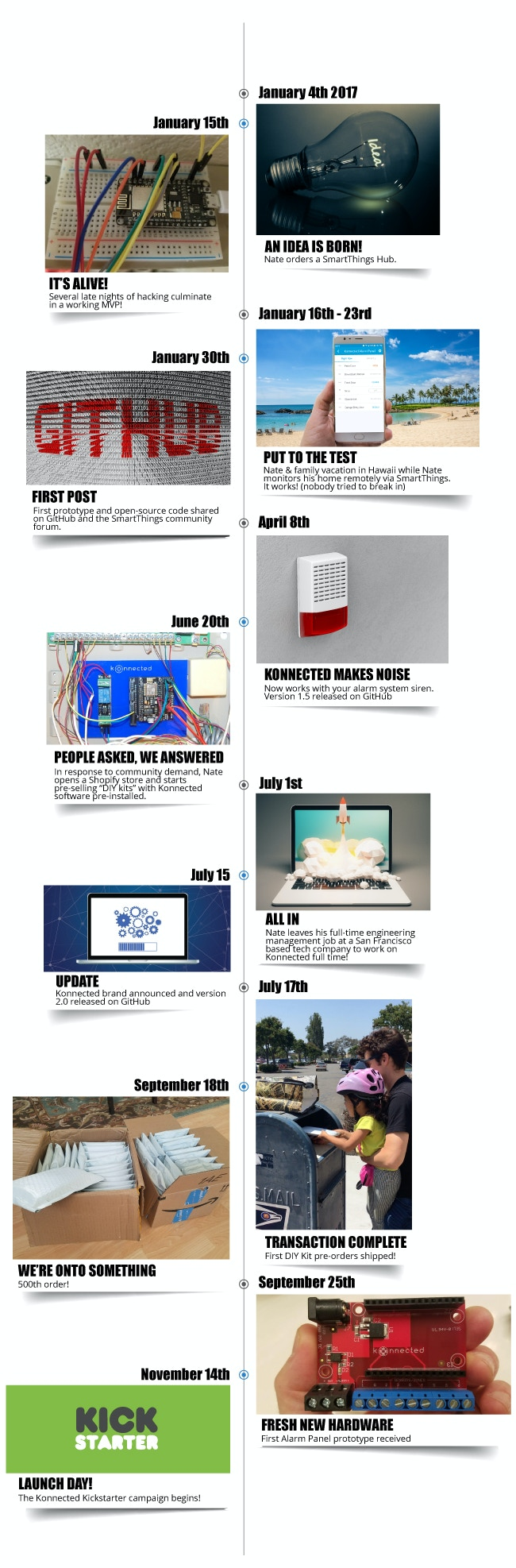 Konnected Alarm Panel Revive Your Wired Alarm System By