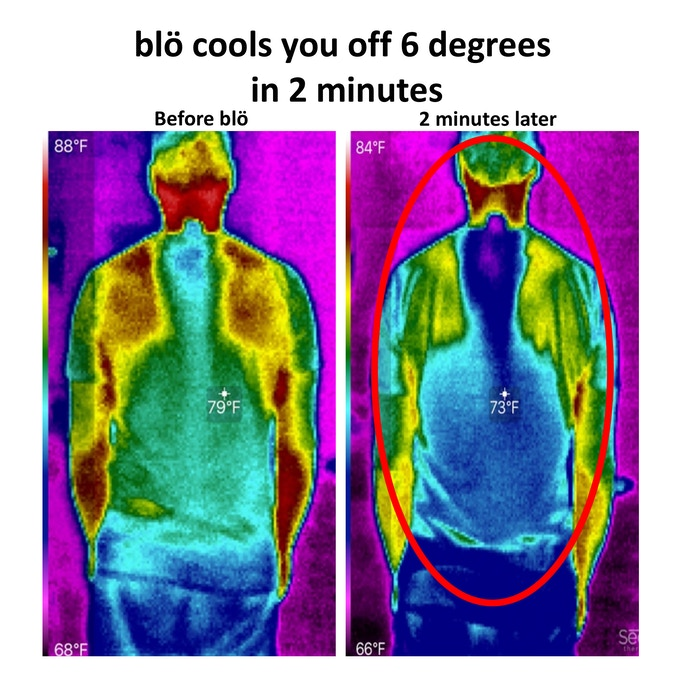 Bl 246 The World S First Wearable Cooling Device And