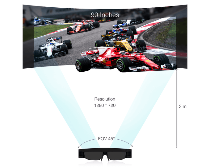 MAD Gaze Vader's dual optical display is bright and crisp. Hardware and software are enhanced to intensify your visual enjoyment.