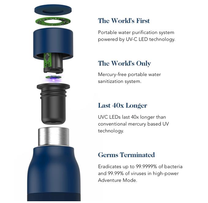 Larq Bottle Water Purification In A Self Cleaning Bottle