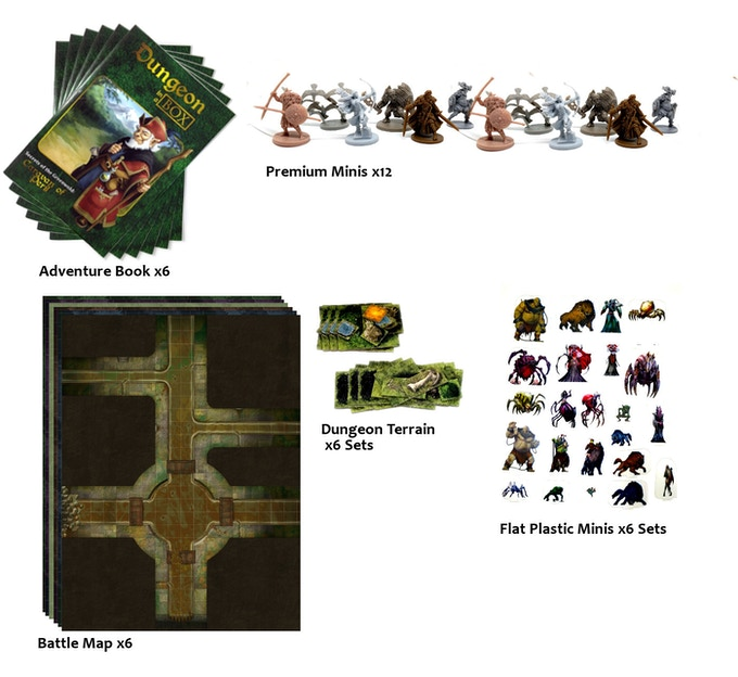 Pictures not representative of final product. All minis, maps and other components are unique every month.