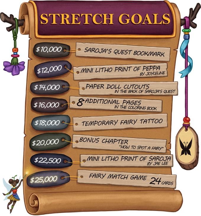 Let's Fly to Stretch Goals!