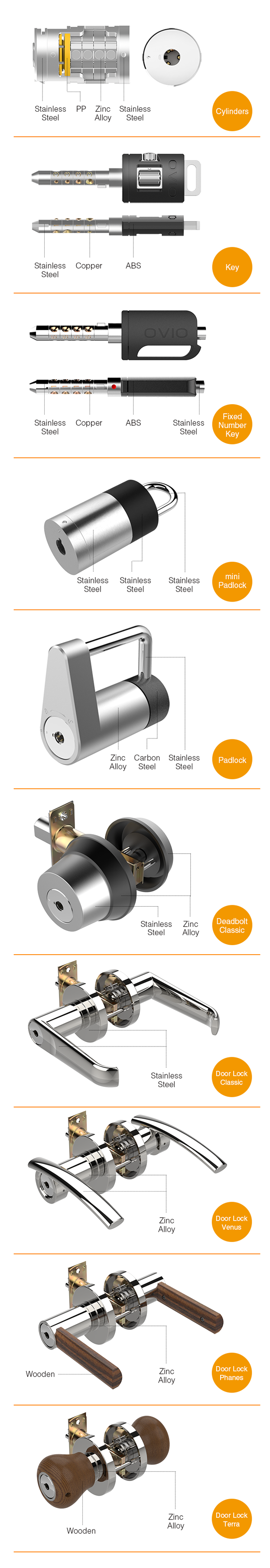 Select Your OVIO Locks Today