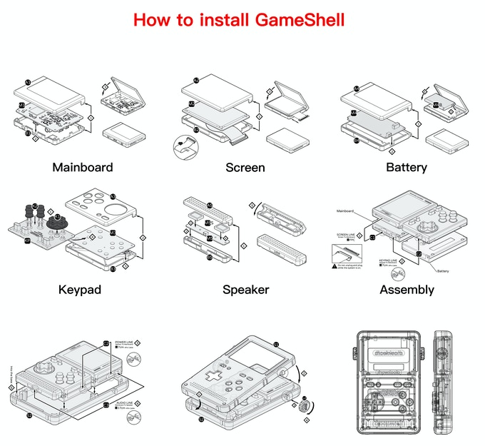 GameShell, Open Source Retro Gaming & STEM Portable
