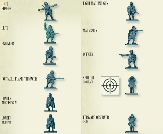 The French Army's special personnel figures.