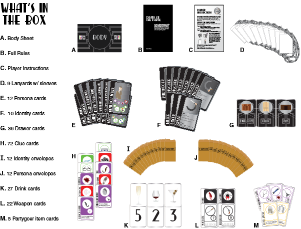 Death Of The Party By Ragnarkr Games Kickstarter