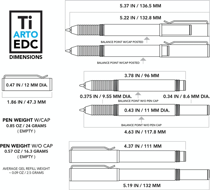 Measurements are for the same exact pen in various configurations.