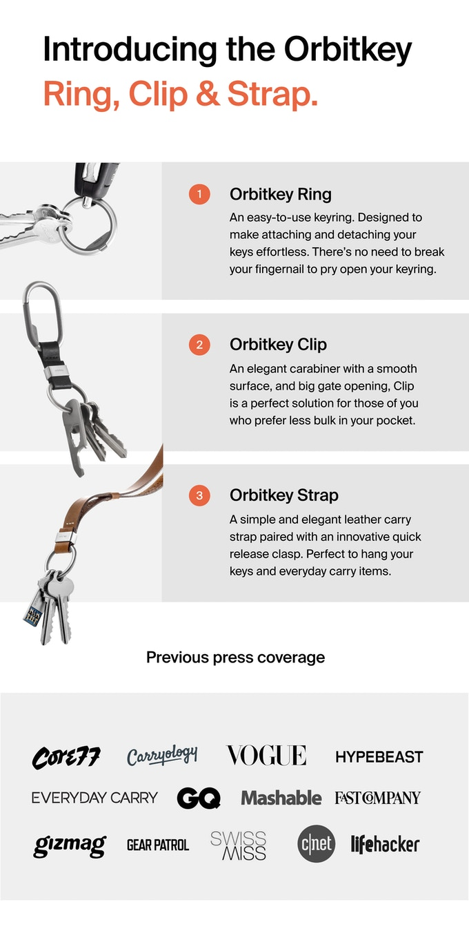 Orbitkey Ring, Clip and Strap - The Keyring, Reinvented  by
