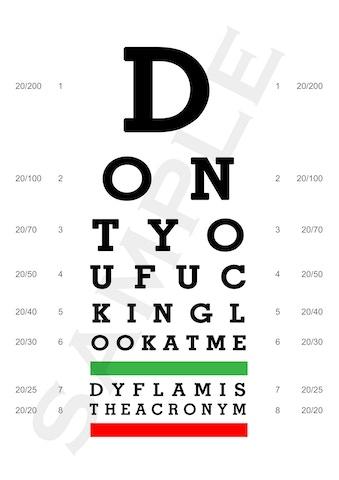DYFLAM EYE CHART