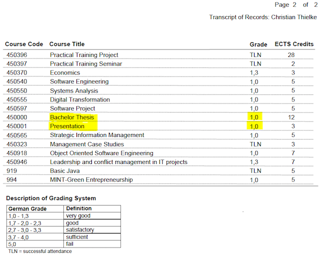 thesis grading system-1