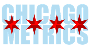 CHICAGO Metrics™