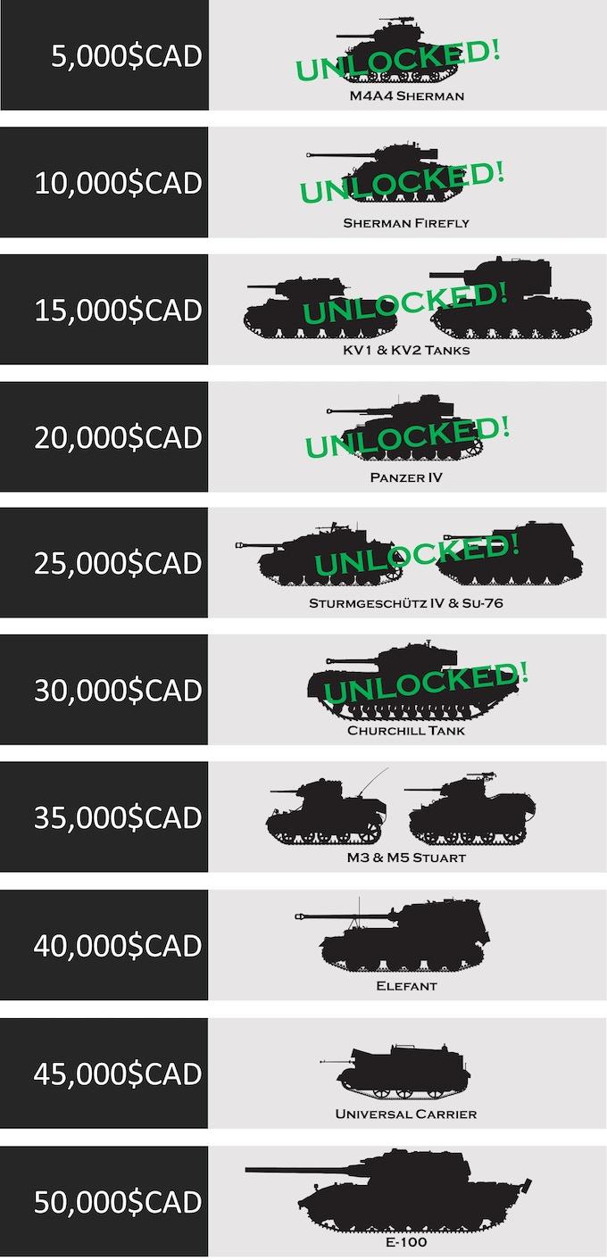 3D Printable Tanks by 3D Wargaming — Kickstarter