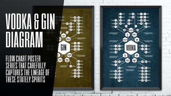 Vodka & Gin Diagram Poster Series