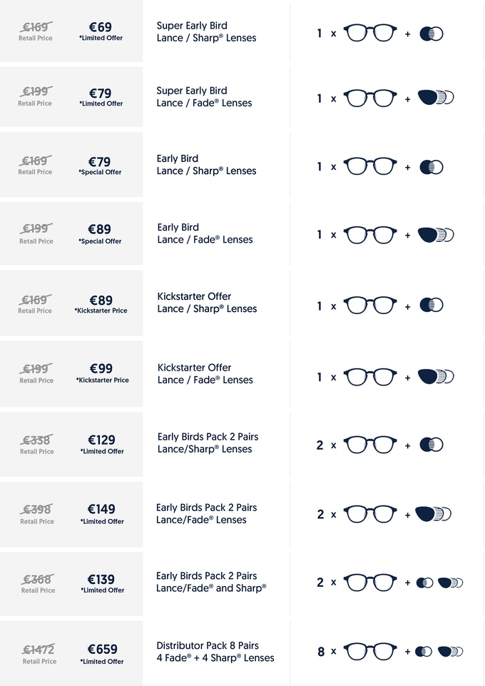 Redefining Luxury Eyewear With Smart Lenses - Lance Glasses by Lance ...