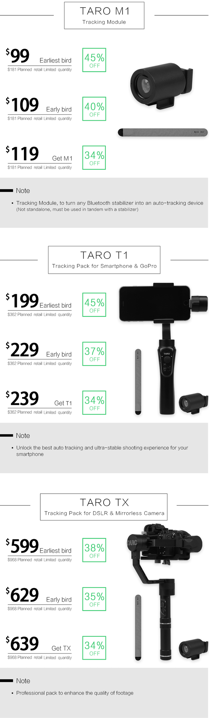 Taro Your Next Camera Mate Auto Tracking Stabilizer 20 By Aro Wiring Diagram Most Stabilizers Now Available Have A Limited Range Of Rotation Which Can Cause Lot Problems When Solved This Issue Incorporating