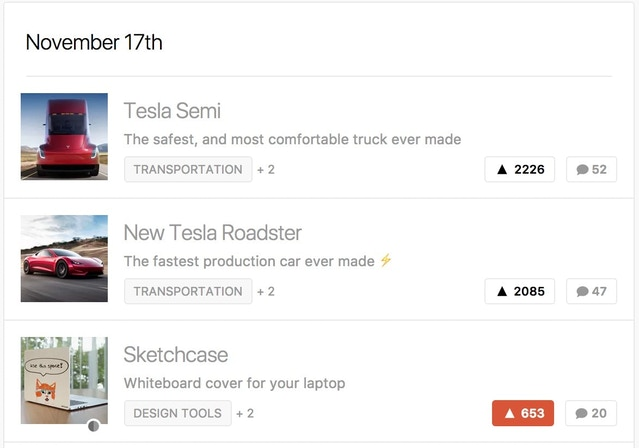 On the front page of Product Hunt along with Tesla