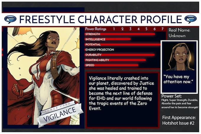 Vigilance Character Profile