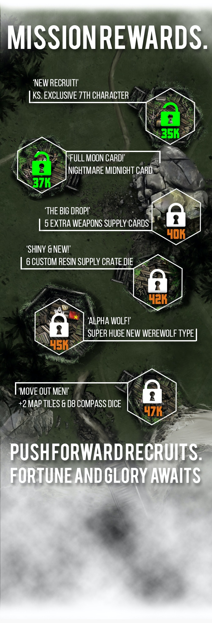 ...can we get to the Alpha Werewolf...?