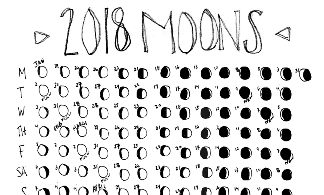menstrual lunar calendar 2016