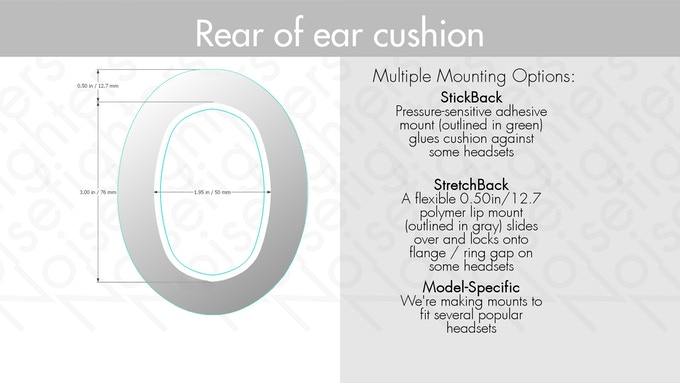 All cushions (except for Howard Leight compatible version) have this rear profile.