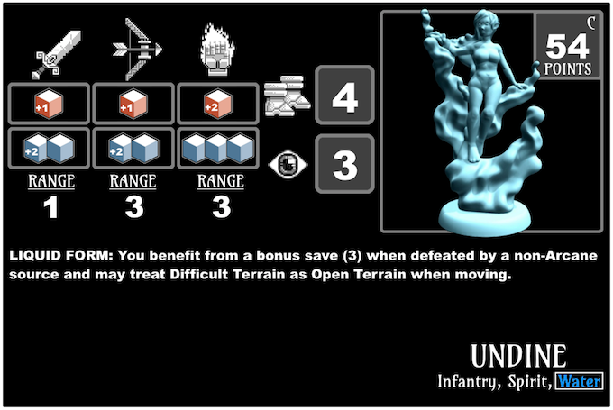 A sample character card. Each character has red (Offense) and blue (Defense) dice assigned to the three branches of combat: Melee (sword), Ballistics (bow), and Arcane (flaming hand).
