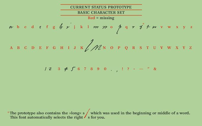 Martin Luther Handwriting Font by Harald Geisler — Kickstarter