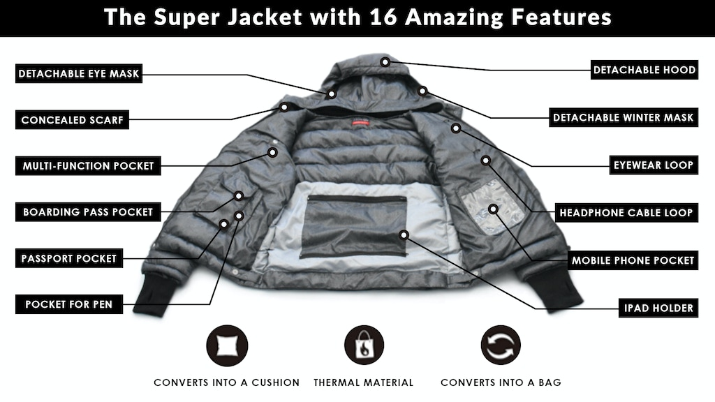 GIGA | The Super Jacket with 16 Amazing Features project video thumbnail