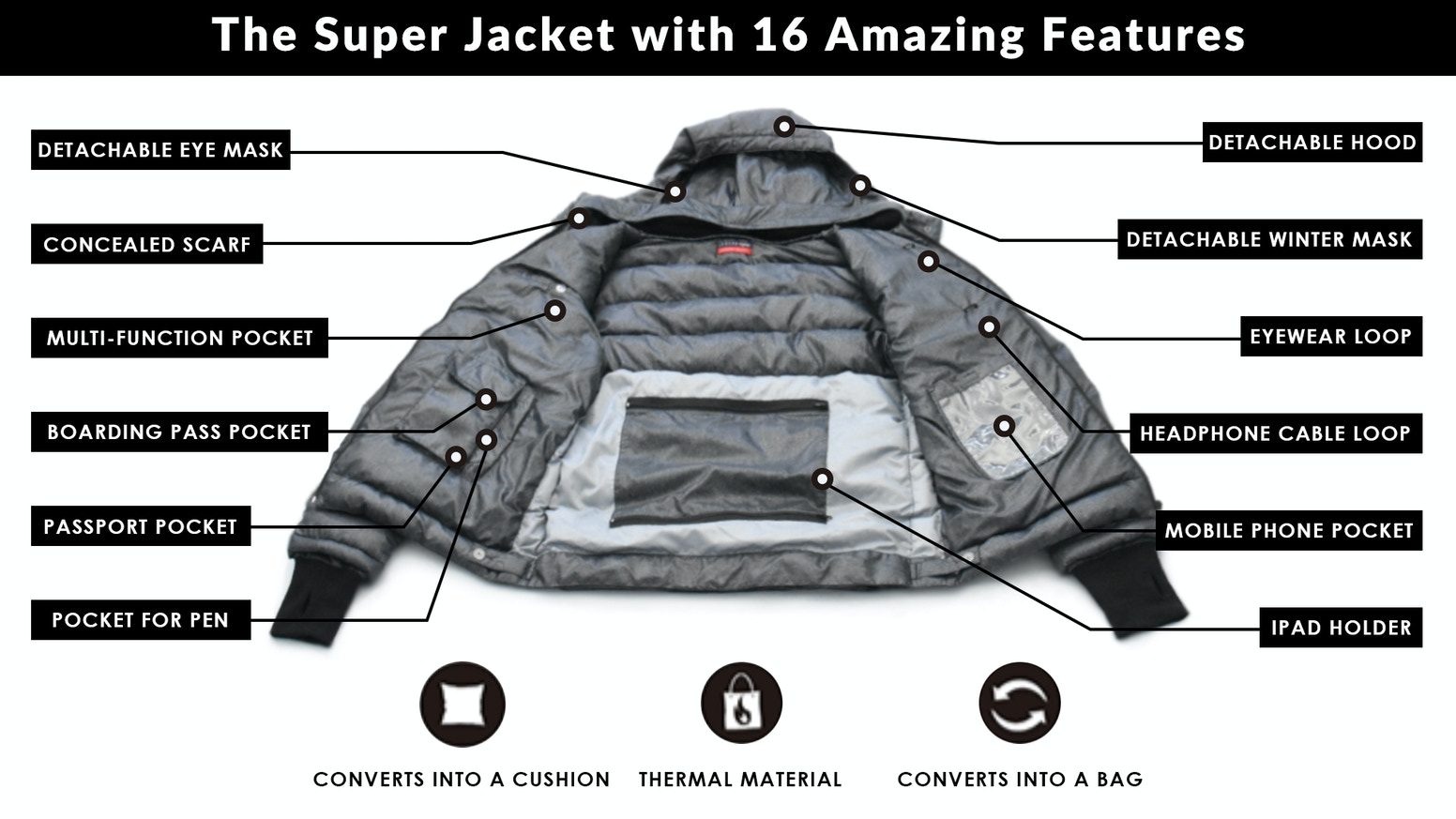 GIGA | The Super Jacket with 16 Amazing Features by Richard
