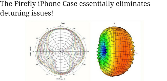 Firefly gives your phone an optimal coverage pattern.