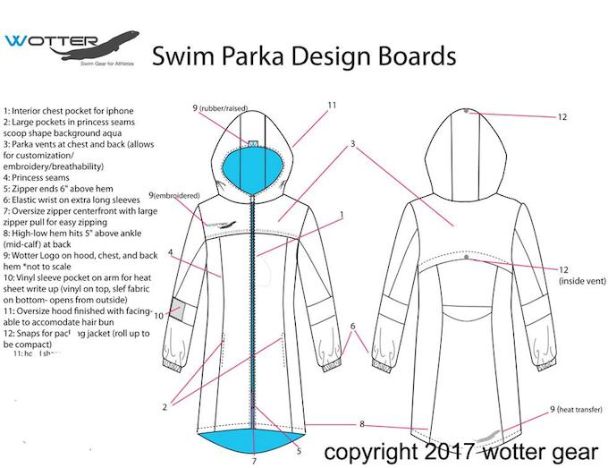 Wotter Parka Design Boards
