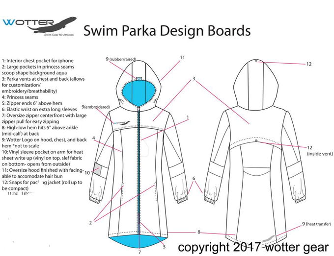 Wotter Parka Design Boards