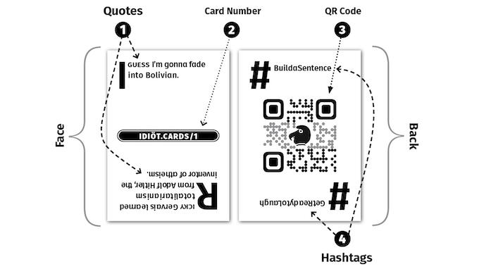 Anatomy of Idiöt Cards