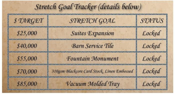 Old Stretch Goals