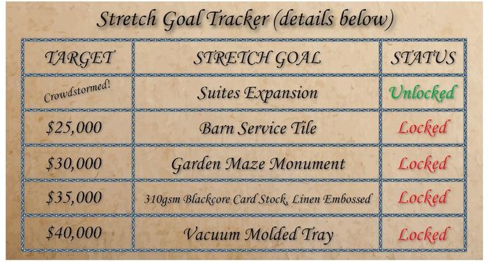 New Stretch Goals