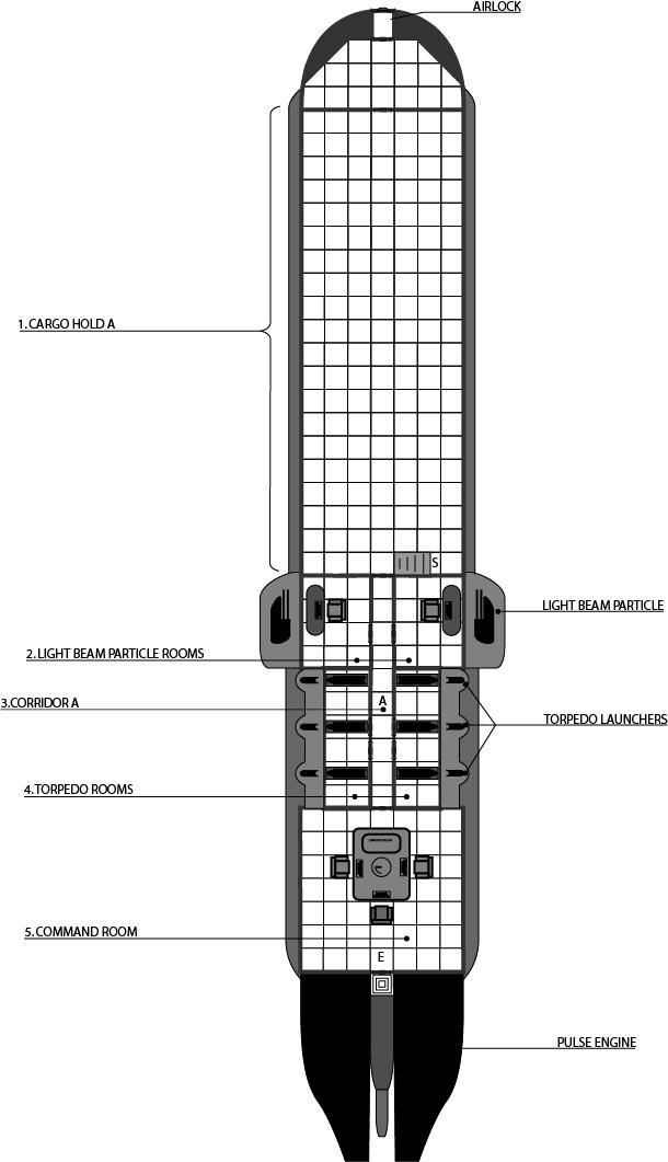 Sawshark Deck 1