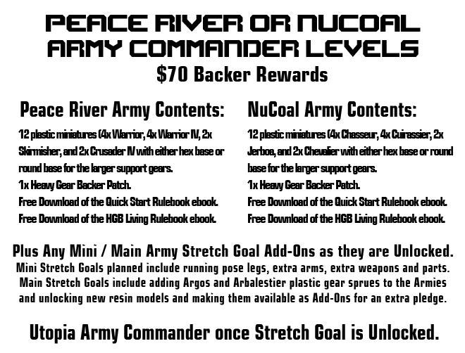 HGB Kickstarter Peace River and NuCoal Army Commander Reward Levels.