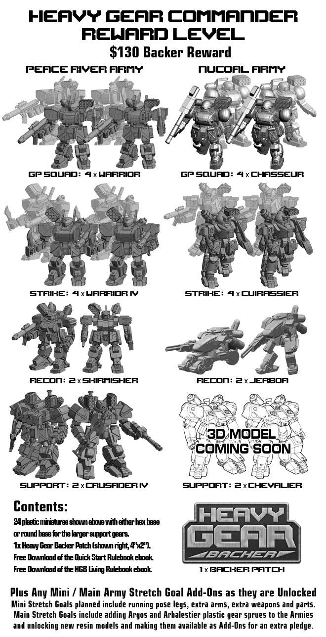 HGB Kickstarter Heavy Gear Commander Reward Level.